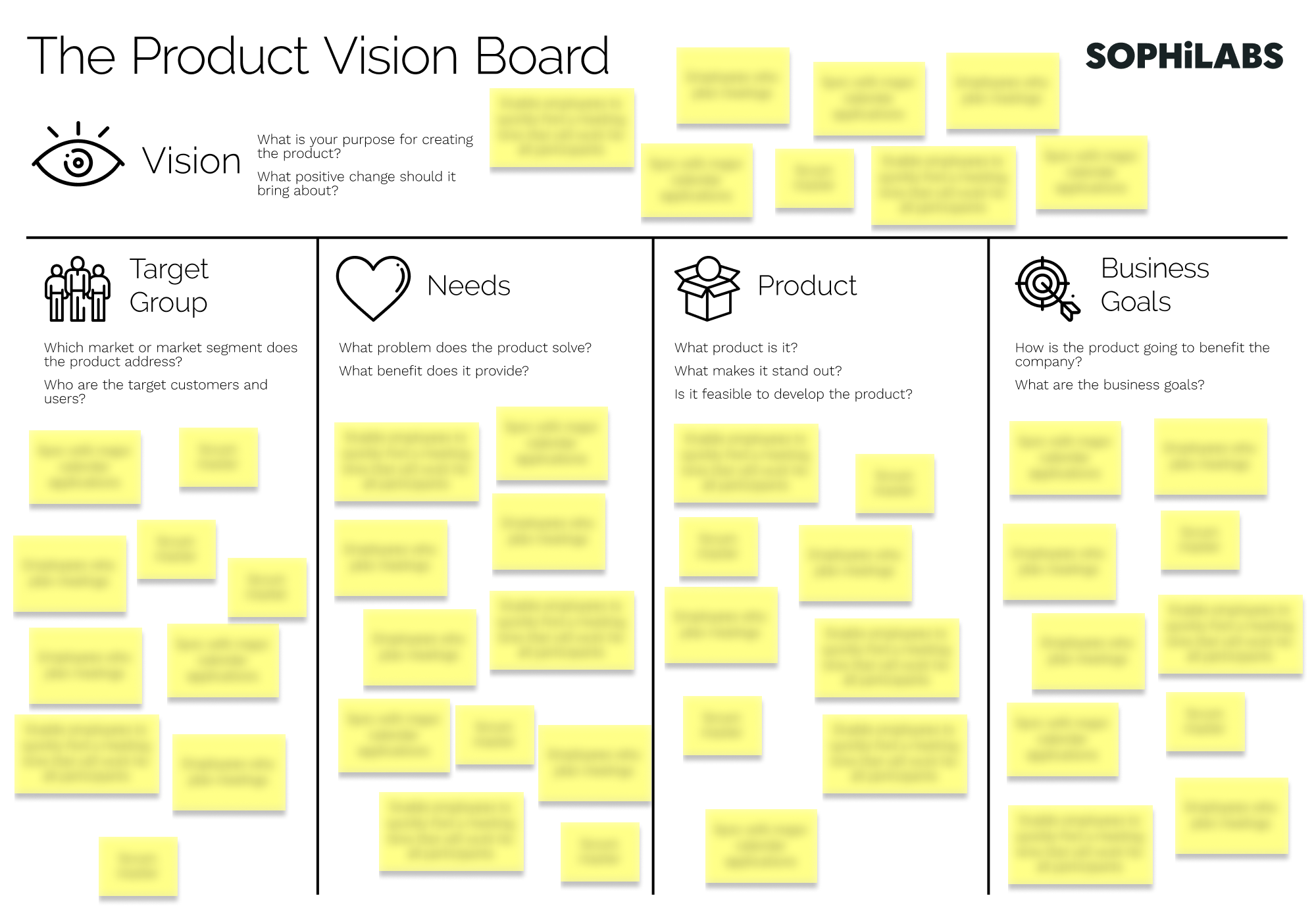 Consolidated version of the Vision Board